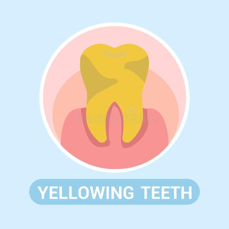 Зубоврачевание, концепция знамени средств массовой информации стоматологии социальная бесплатная иллюстрация
