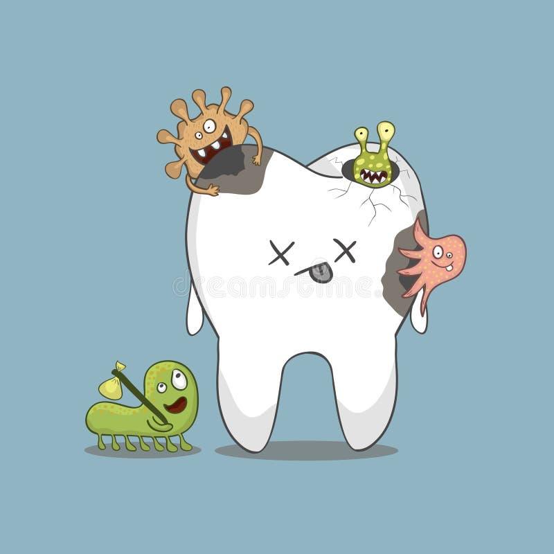 Зуб больного шаржа иллюстрация вектора