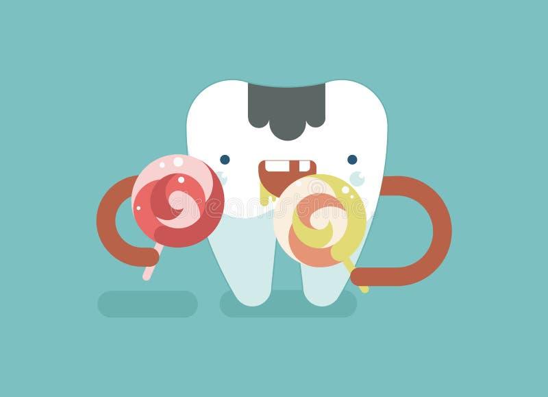 Зуб ест зуб спада помадок так иллюстрация штока