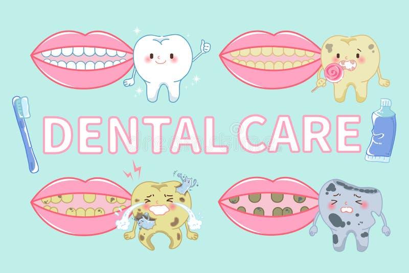 Зуб с зубоврачебной заботой бесплатная иллюстрация