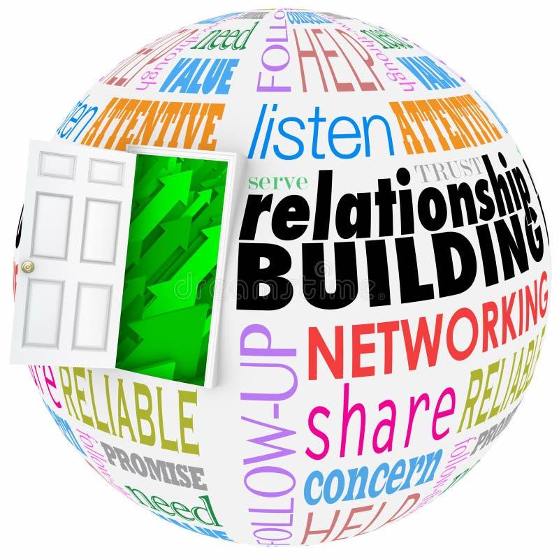 Здание отношения формулирует сеть сферы шарика оплачивая Attent иллюстрация штока