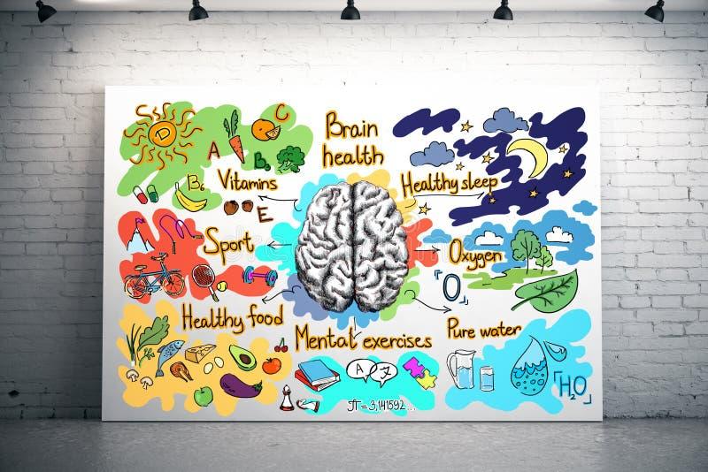 Здоровая концепция мозга иллюстрация вектора
