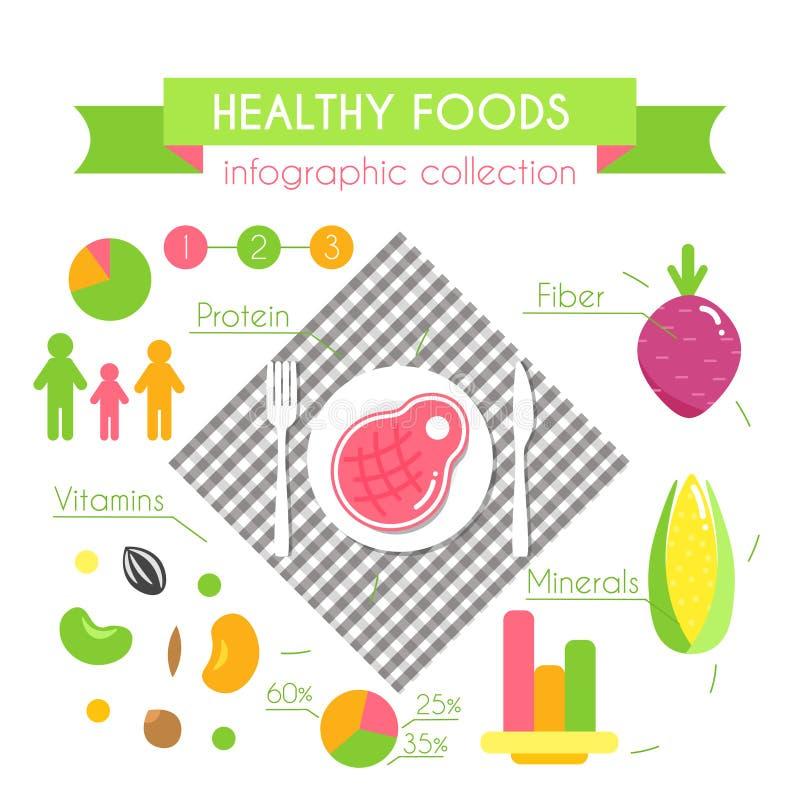 Здоровый вектор Infographic еды иллюстрация вектора