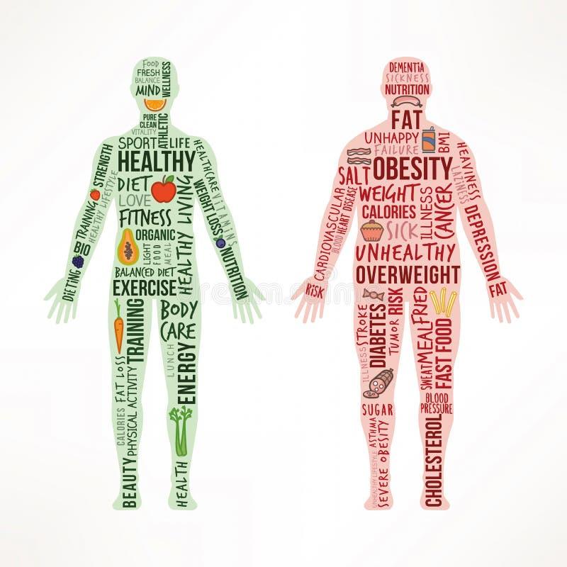 Здоровый живущий и нездоровый образ жизни иллюстрация вектора