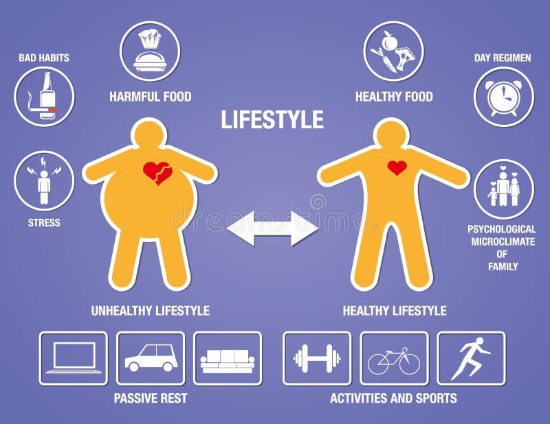 Здоровый значок образа жизни - иллюстрация вектора стоковое фото rf