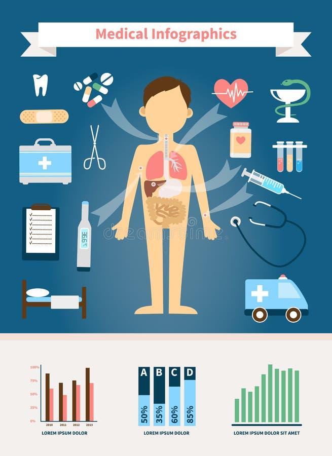 Здравоохранение и медицинское Infographics бесплатная иллюстрация