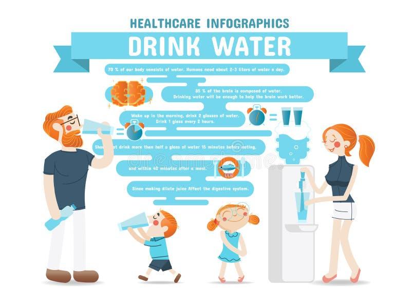 Здравоохранение Infographics воды питья иллюстрация штока