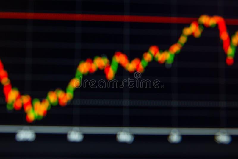 диаграмма вклада торговая стоковая фотография rf