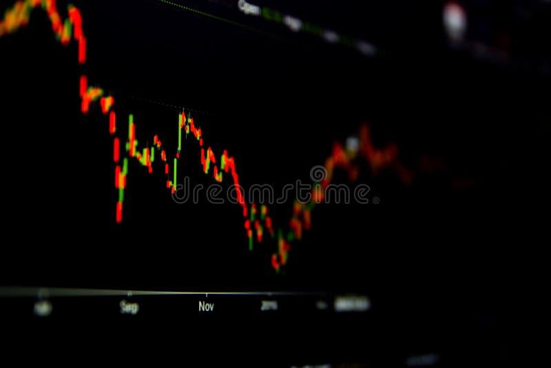 диаграмма вклада торговая стоковые фотографии rf