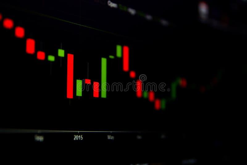 диаграмма вклада торговая стоковое изображение rf