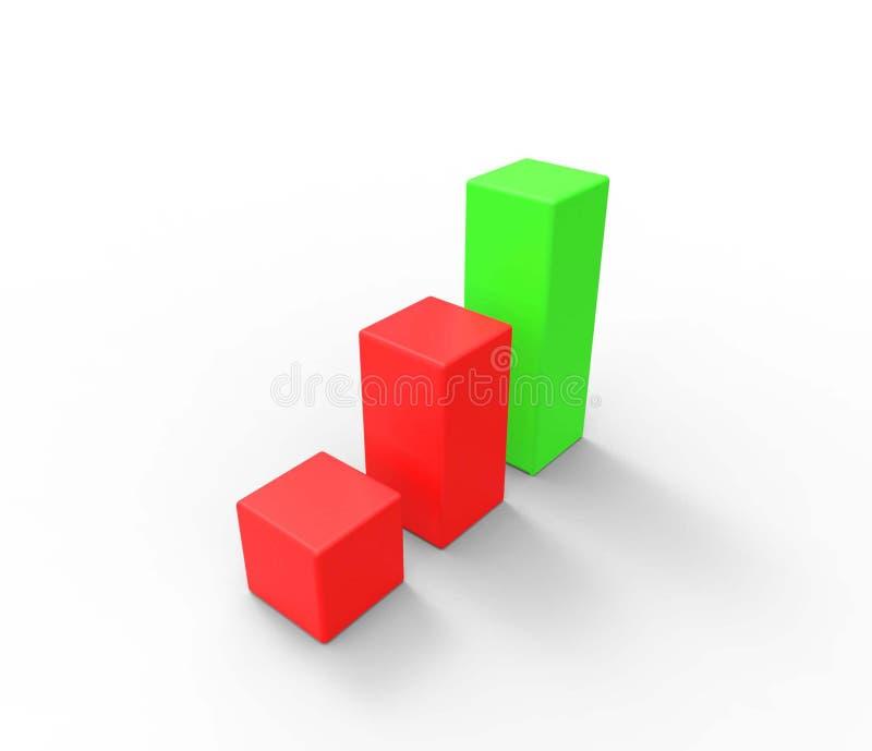 диаграмма в виде вертикальных полос графика 3D стоковые фотографии rf