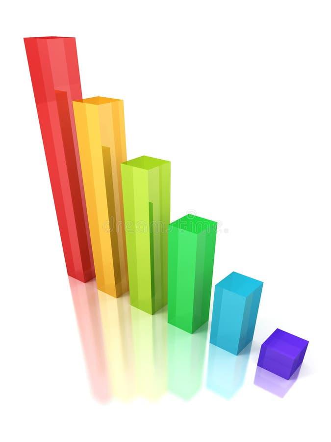 диаграмма в виде вертикальных полос дела успеха 3D финансовохозяйственная графическая иллюстрация вектора