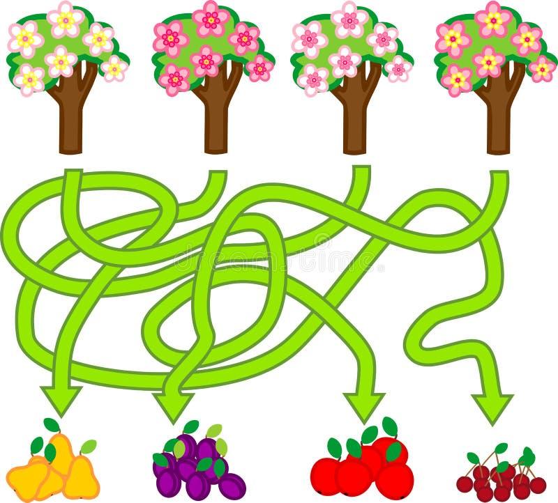 Игра лабиринта для детей времени preschool бесплатная иллюстрация