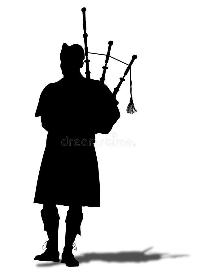 игрок волынки