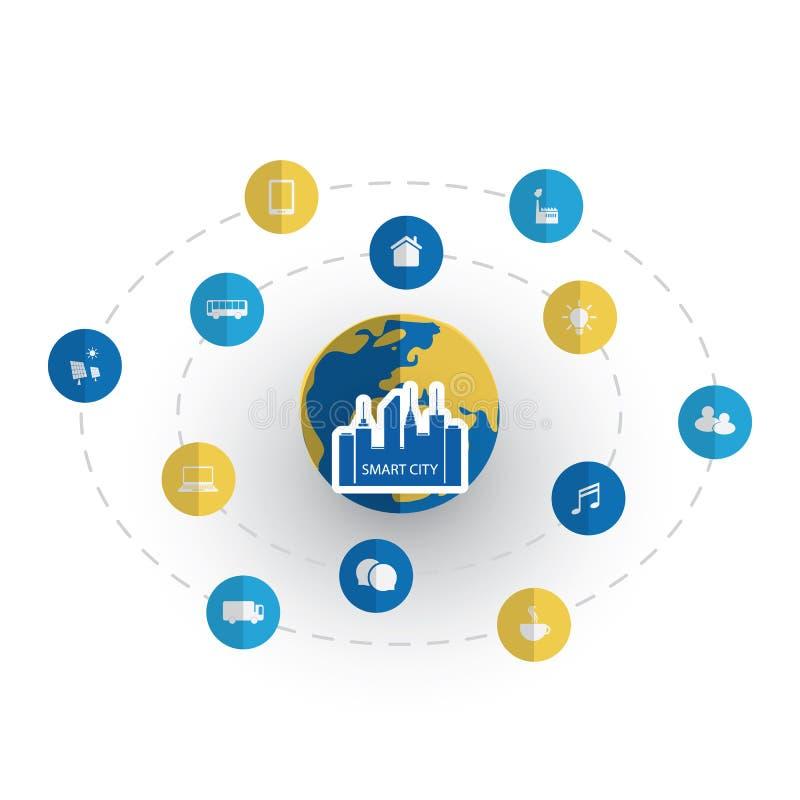 Идея проекта с значками - облако вычисляя, IoT города Eco дружелюбная умная, IIoT, структура общедоступной сети, концепция технол иллюстрация вектора