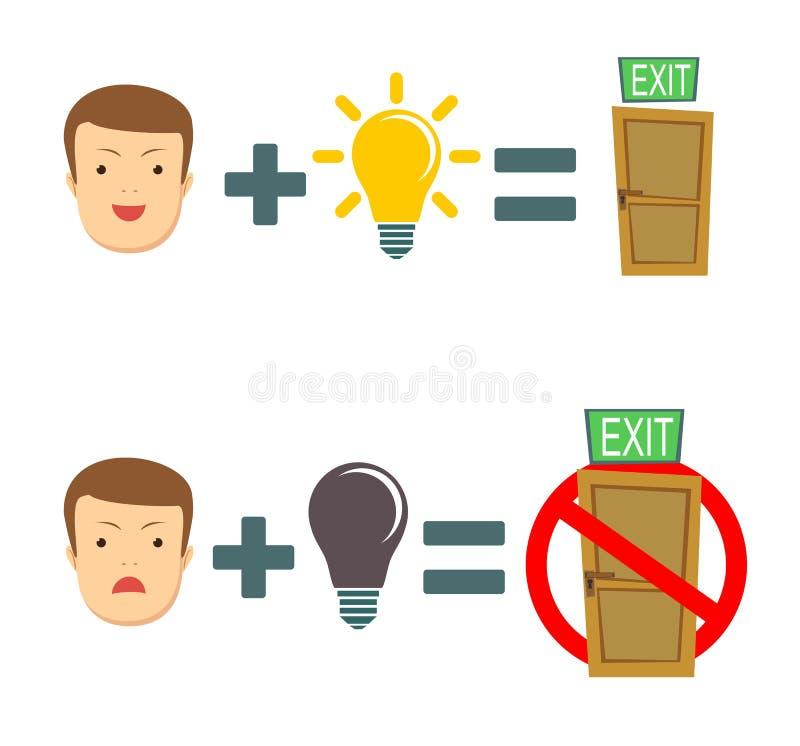 Идея там путь вне иллюстрация вектора