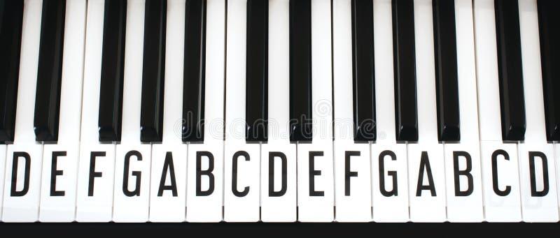 Идущий сверху вниз взгляд клавиш на клавиатуре рояля с письмами примечаний перекрытого масштаба стоковая фотография