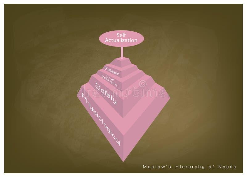 Иерархия диаграммы потребностей человеческой мотивировки на доске иллюстрация штока
