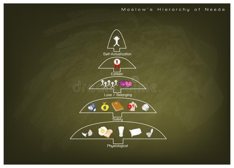 Иерархия диаграммы потребностей человеческой мотивировки на доске иллюстрация вектора