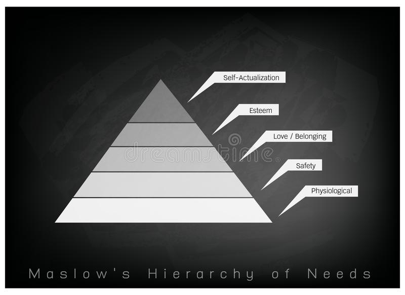 Иерархия диаграммы потребностей человеческой мотивировки на предпосылке доски бесплатная иллюстрация