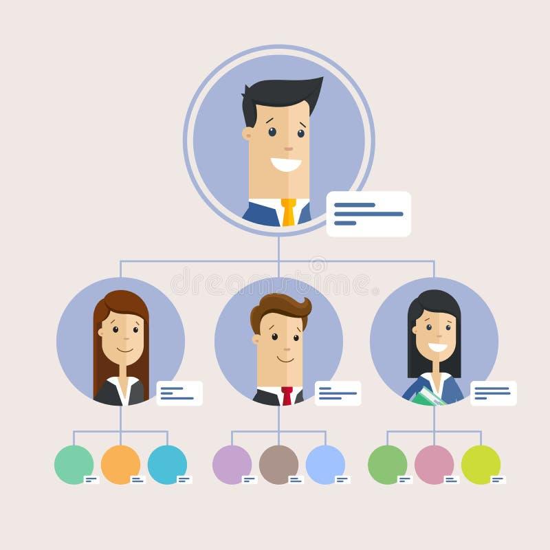 Иерархия компании, людей Плоская иллюстрация иллюстрация вектора