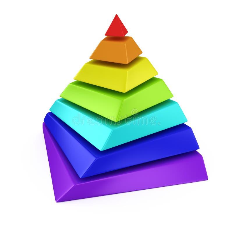Иерархия Maslow потребностей иллюстрация вектора