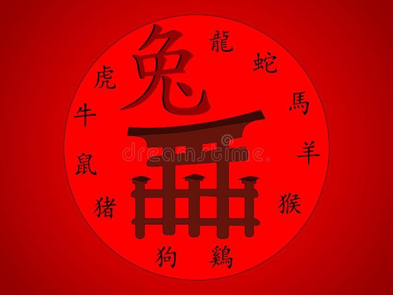 иероглифы строба японские иллюстрация штока