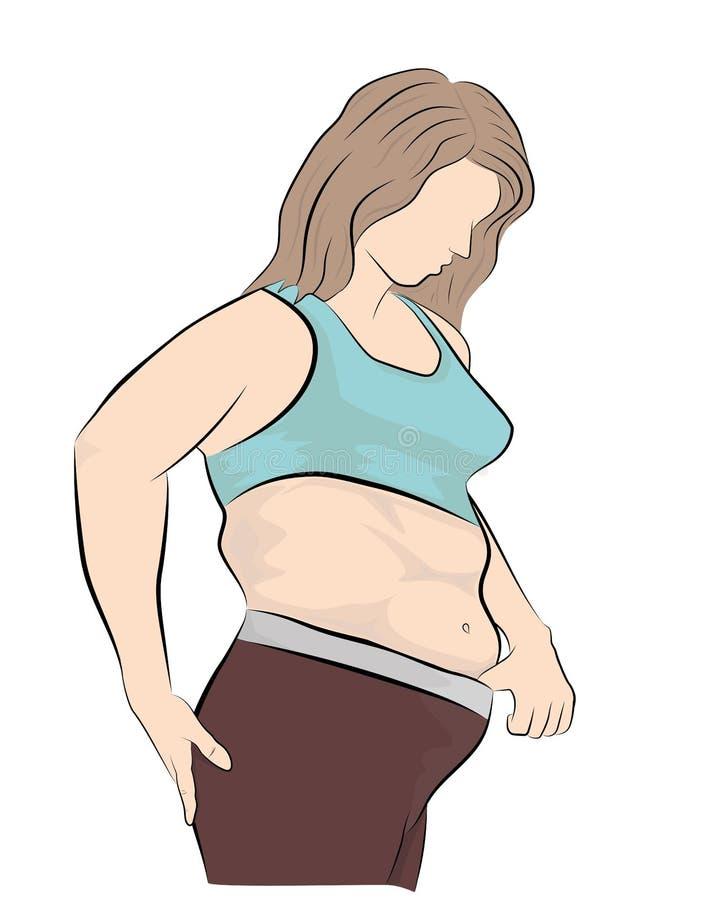 Избыточный вес проблема тучности проигрышный вес также вектор иллюстрации притяжки corel бесплатная иллюстрация