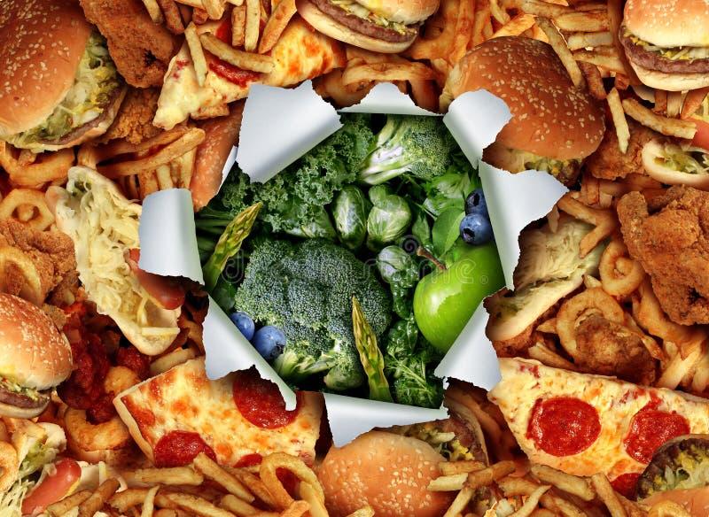 Изменение образа жизни диеты иллюстрация вектора