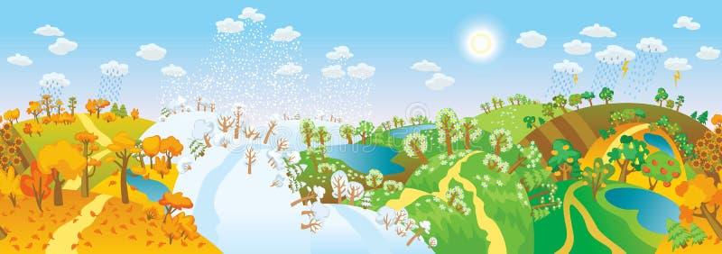 Изменение сезонов. Сезоны в ландшафте иллюстрация вектора