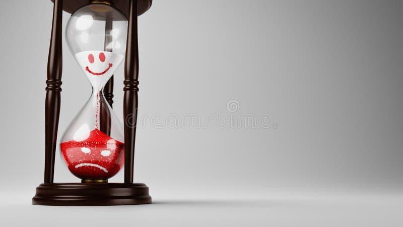 Изменчивость настроения с течением времени бесплатная иллюстрация