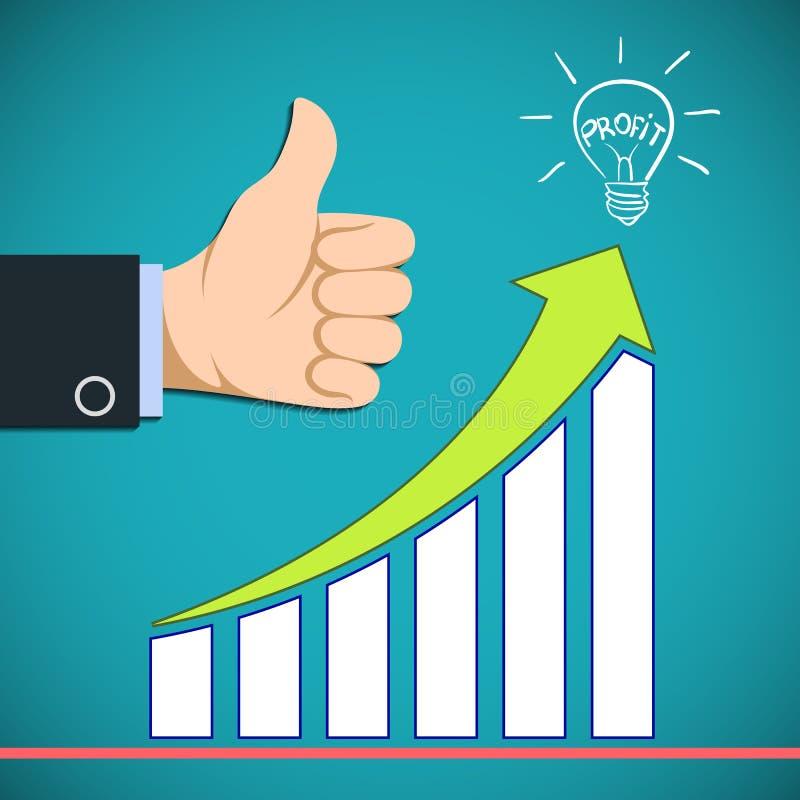 Изобразите рост выгоды Увеличенный доход иллюстрация вектора