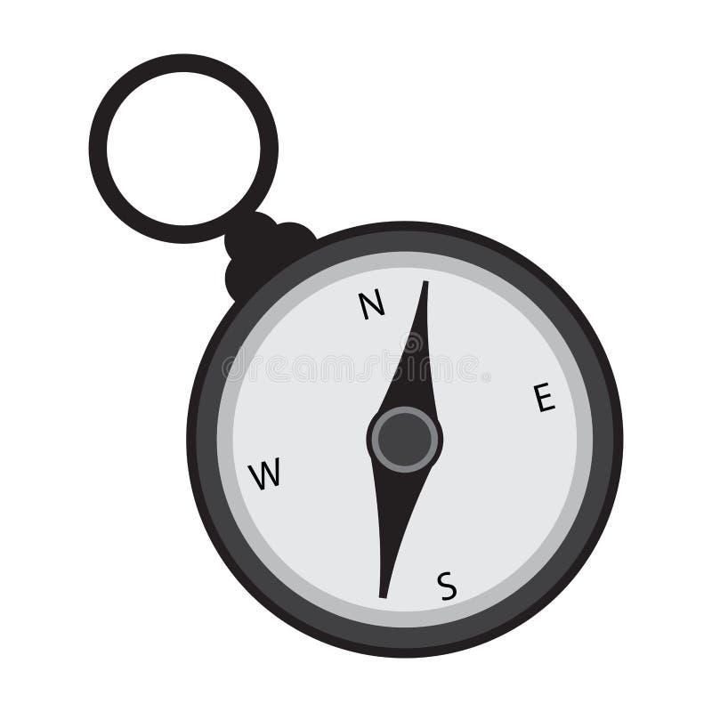 Изолированное изображение компаса бесплатная иллюстрация