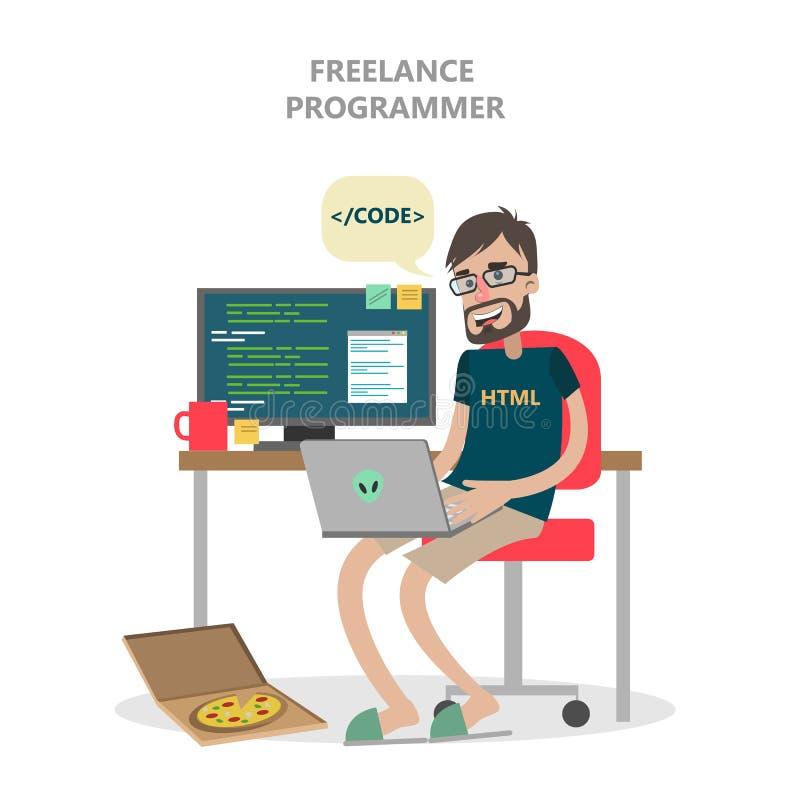 Cnc freelance programmer мод для warband freelancer на русском