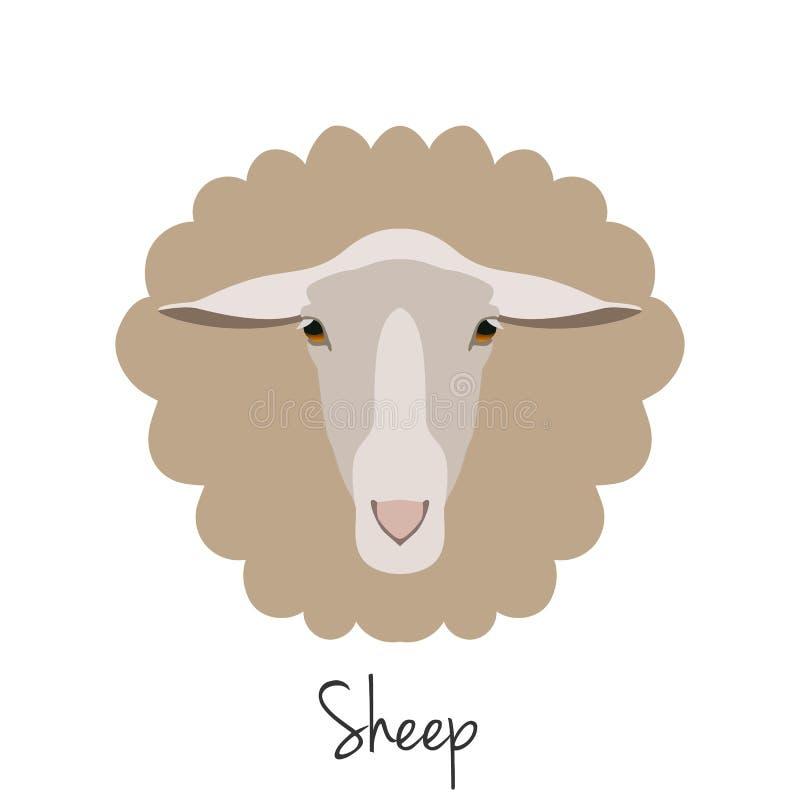 Изолированная голова овец вектора Плоский, объект стиля шаржа бесплатная иллюстрация