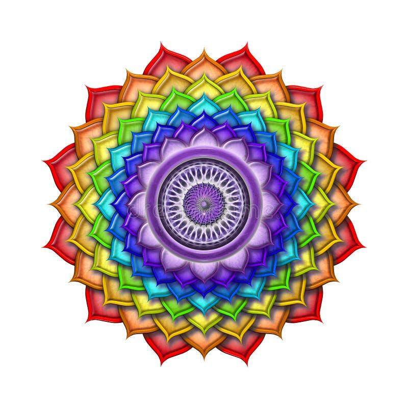 Изолированные цвета радуги Chakra кроны бесплатная иллюстрация