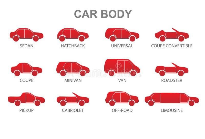 иконы автомобиля тела бесплатная иллюстрация