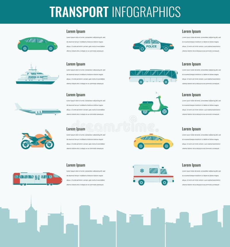 иконы установили перевозку Переход автомобилей и кораблей города Автомобиль, корабль, самолет, поезд Плоский дизайн вектор бесплатная иллюстрация