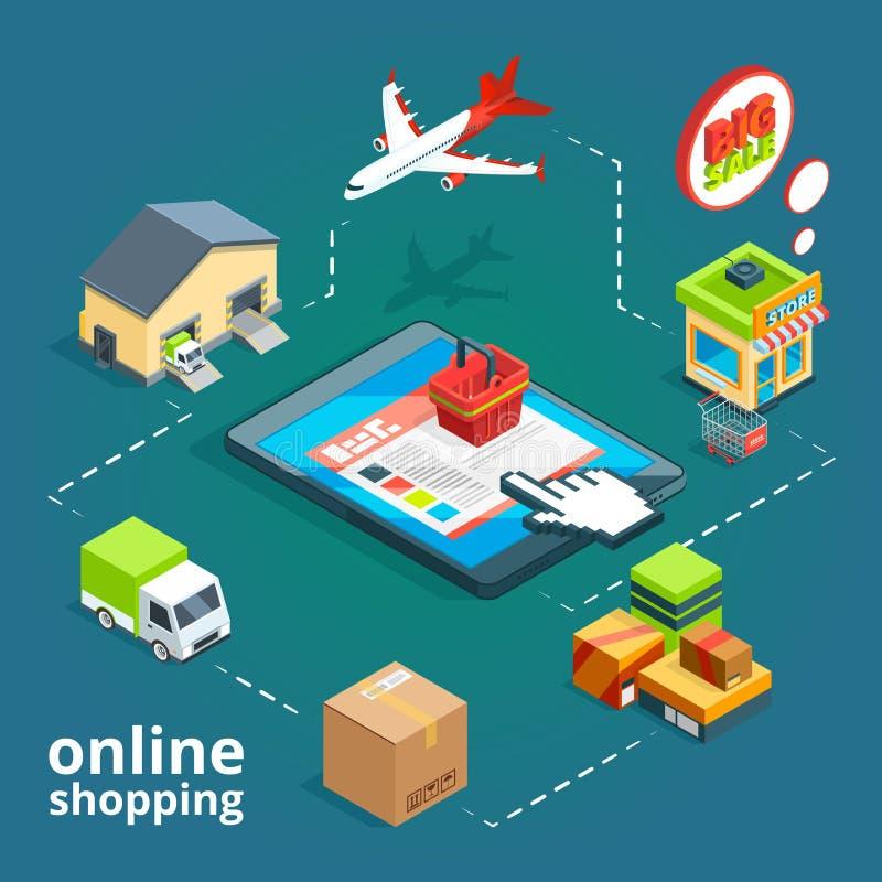 Иллюстрации концепции установили приказывать от таблетки в онлайн магазине бесплатная иллюстрация