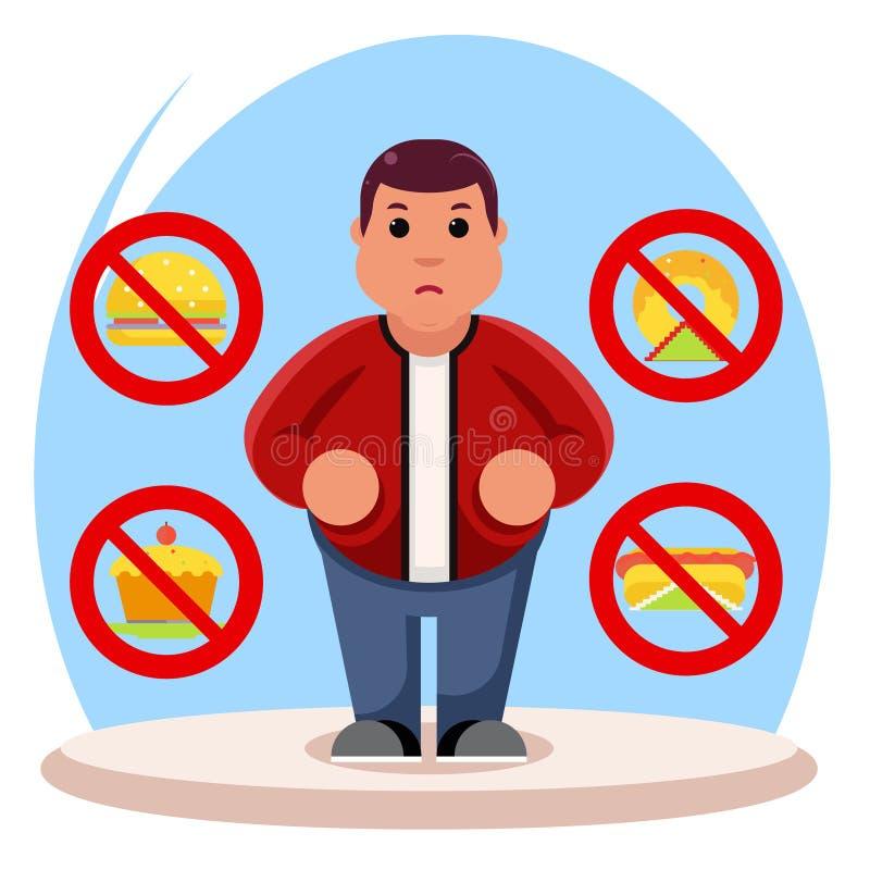 Иллюстрация вектора дизайна шаржа тучной высококалорийной вредной пищи отказа здоровья характера диеты человека плоская иллюстрация вектора