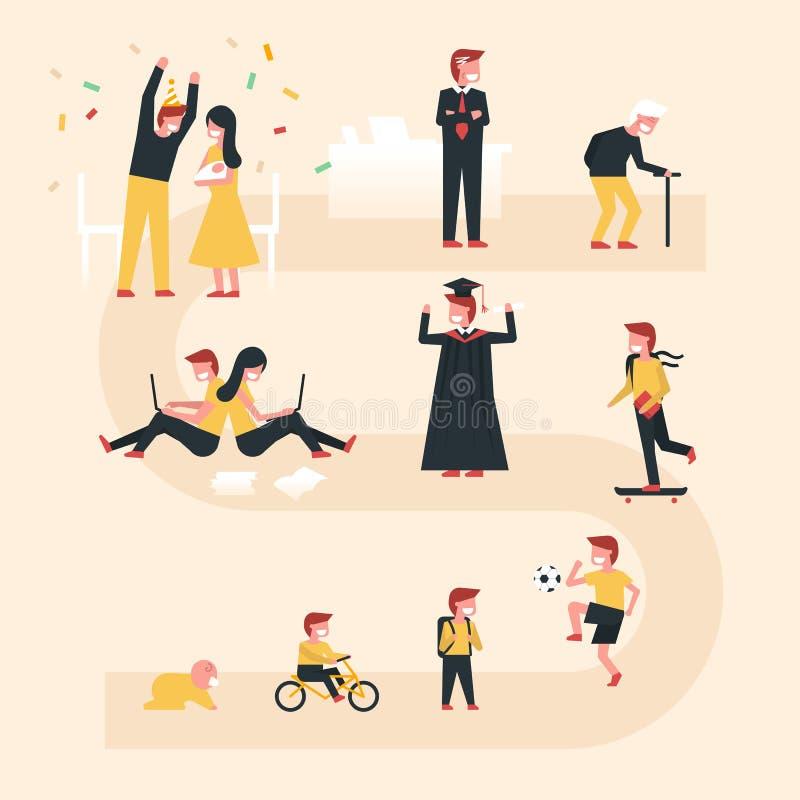 Иллюстрация вектора жизненного цикла с плоской идеей проекта Включенные люди на различных временах, растущий ребенк, счастливое п иллюстрация вектора