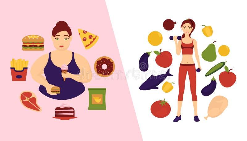 Иллюстрация вектора знамени концепции еды отборная 2 девушки со здоровыми и свежими овощами и нездоровым фаст-фудом иллюстрация штока