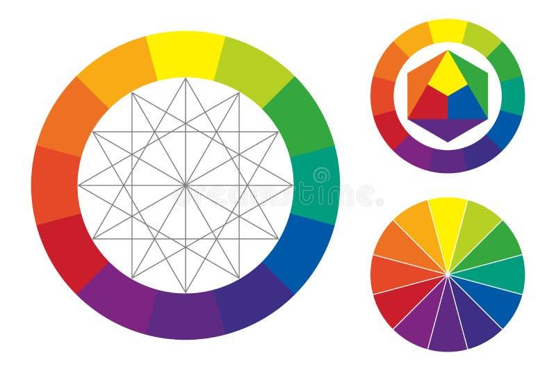 Иллюстрация вектора колеса цвета иллюстрация вектора