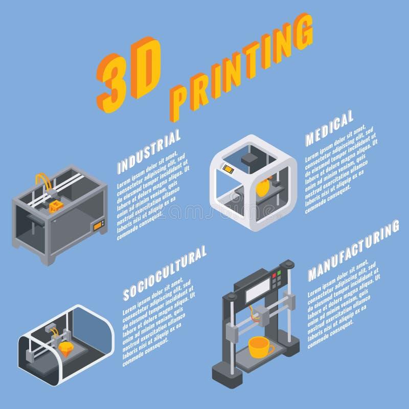 иллюстрация вектора концепции применений печатания 3D иллюстрация штока