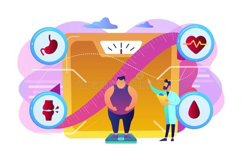 Иллюстрация вектора концепции проблемы здоровья тучности иллюстрация штока