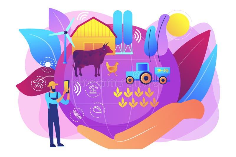 Иллюстрация вектора концепции устойчивого развития сельского хозяйства иллюстрация штока