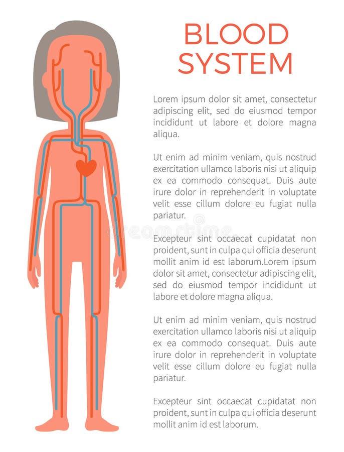 Иллюстрация вектора плаката и текста системы крови иллюстрация штока
