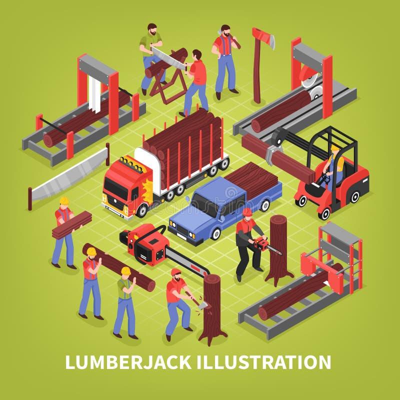Иллюстрация вектора Lumberjack равновеликая бесплатная иллюстрация
