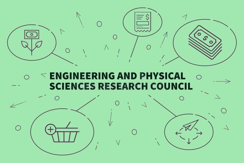 Иллюстрация дела показывая концепцию инженерства и phy иллюстрация вектора