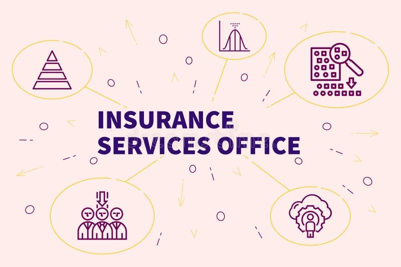 Иллюстрация дела показывая концепцию обслуживаний страхования бесплатная иллюстрация